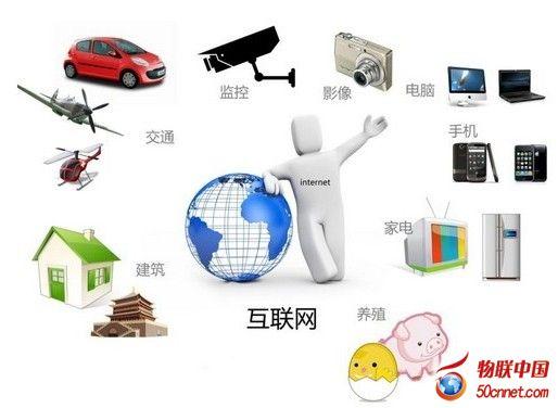 """智慧城市,物联网架构""""新世界"""""""