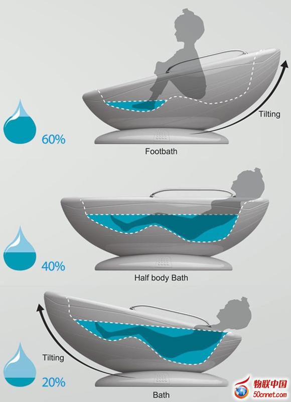 洗澡也是件智能事 新奇浴缸带来新体验