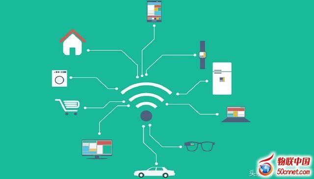 解读10个物联网商业模式