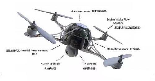 盘点:无人机上都有哪些传感器技术应用