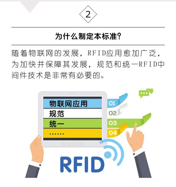 RFID是什么?你可能天天接触还不知道!