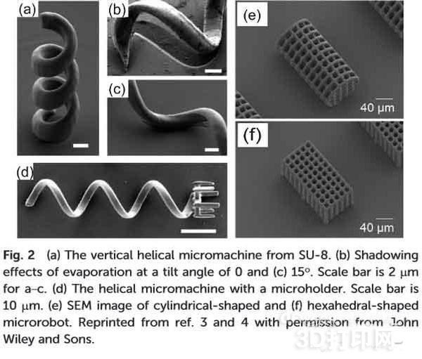 用于诊断、治疗的3D打印微型机器人可安置在人体内?