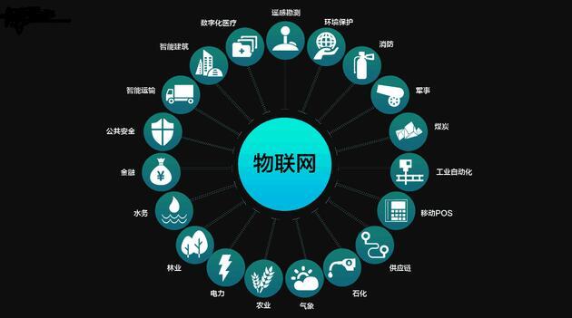 郭台铭:物联网将成最大互联终端设备