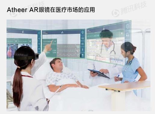 高盛报告:VR与AR的应用案例与实际市场(医疗篇)