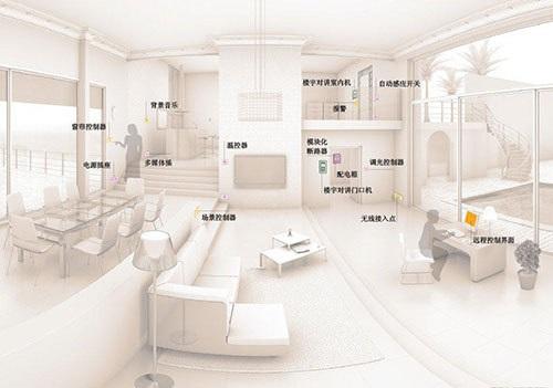 深度解读《智慧家庭综合标准化体系建设指南》