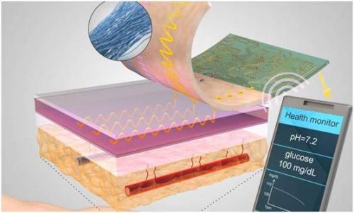 传感线头可无缝植入人体 监测人体机能