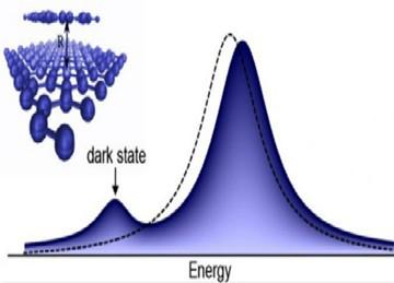 纳米级传感器为污染物识别提供光学指纹