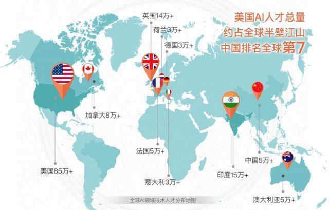 看看这份人才地图 了解中美ai产业差距有多大