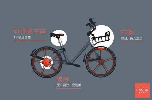 独特设计让摩拜单车省力好骑 电子锁版ofo被诟