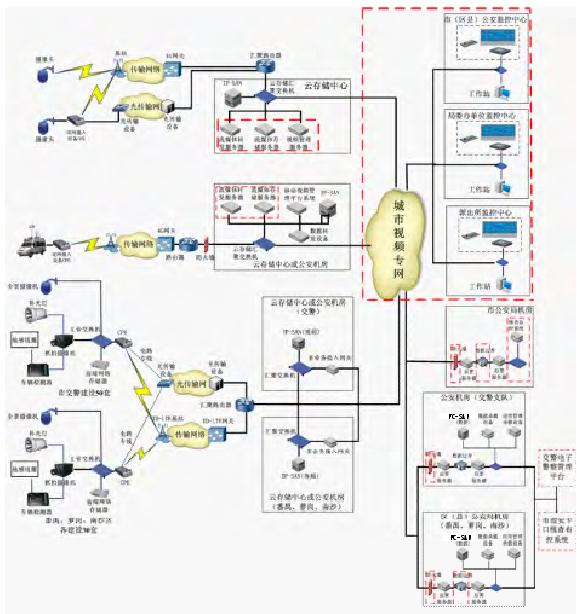 图1:系统总体架构图