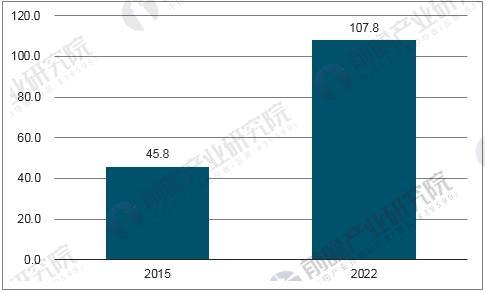 物联网应用场景迅速丰富 物联网芯片市场前景广阔