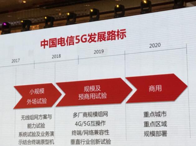 """5G首个商用标准""""落定"""" 12大运营商布局进度如何"""