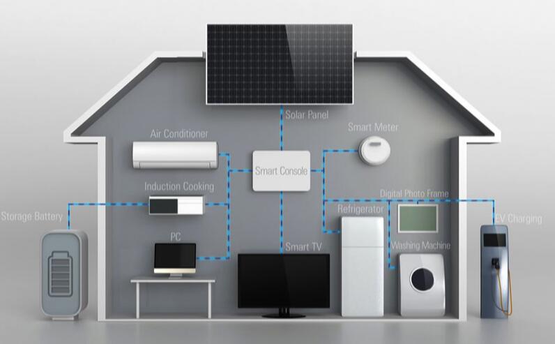 智能家居系統的住房與普通住宅到底有哪些不同?